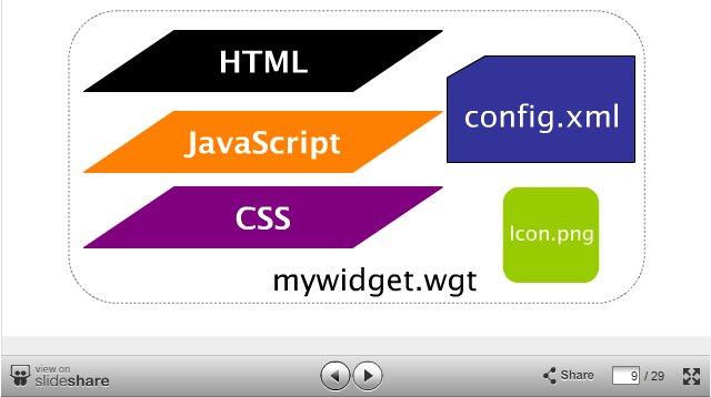 files/images/widgets.jpg, size: 33428 bytes, type:  image/jpeg